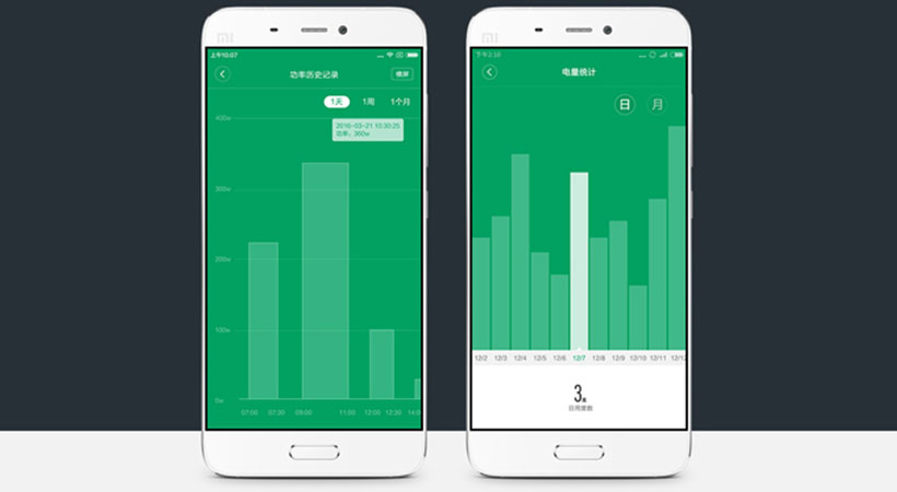 سوکت هوشمند تبدیل 3 به 2 شیائومی Xiaomi ZigBee Mi Smart WiFi Socket