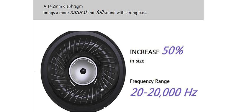 دیافراگم 14.2 میلیمتری هندزفری 1more Mini ECS3001B Headphones