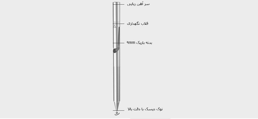 طراحی قلم لمسی ادونیت Jot Pro 2.0