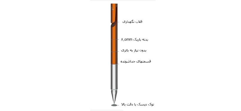 قلم هوشمند ادونیت مینی4