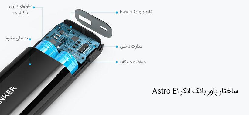 شارژر همراه انکر Astro E1 6700mAh