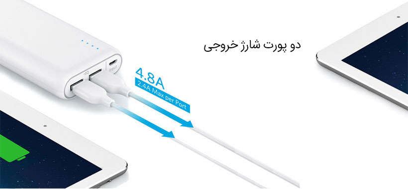 پاور بانک Anker PowerCore
