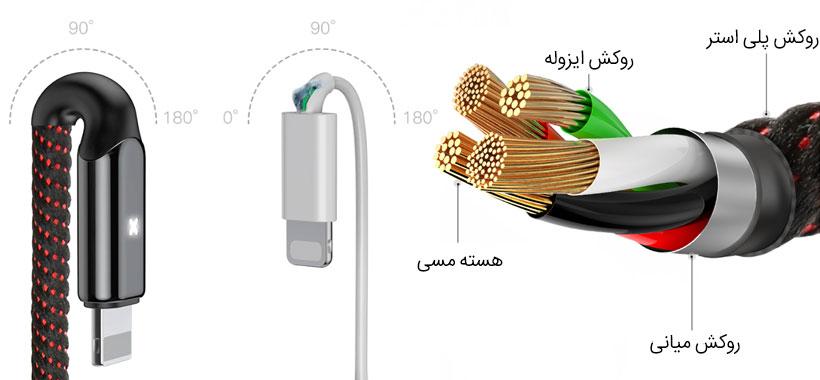 کابل شارژ بیسوس type-c