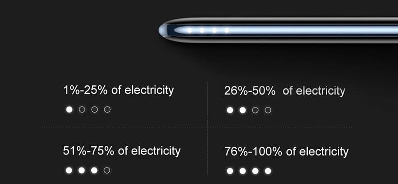 نشانگر LED پاوربانک