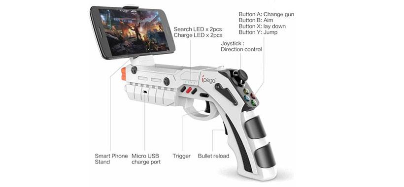 قسمتهای مختلف اسلحه