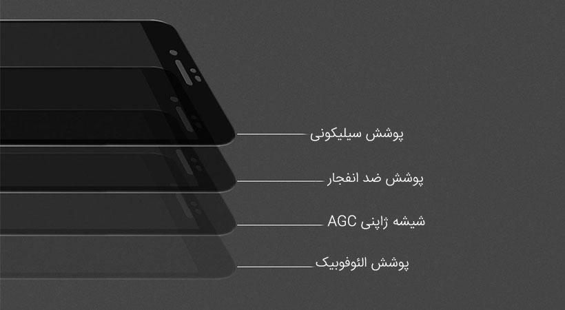 محافظ صفحه نیلکین iphone 8