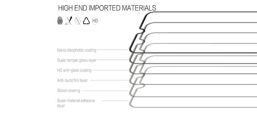 ساختار چندلایه  محافظ صفحه نیلکین CP+ Pro
