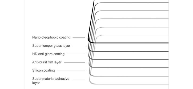 محافظ صفحه نیلکین CP+ Pro گوشی شیائومی Redmi 3 Pro