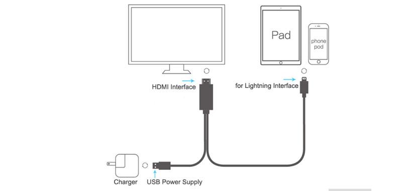 کابل مبدل Lightning به HDMI آنتن