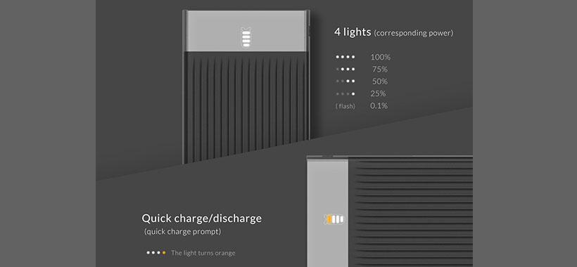 LED پاوربانک اوریکو K20P