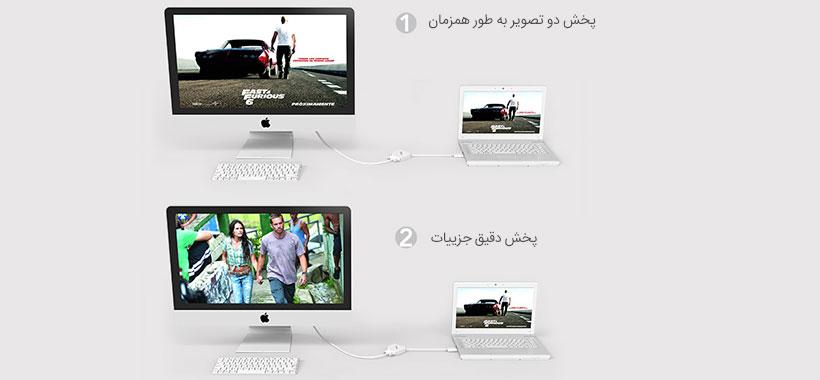 مبدل اوریکو DPT-HDV3 برای انتقال تصویر و ویدئو
