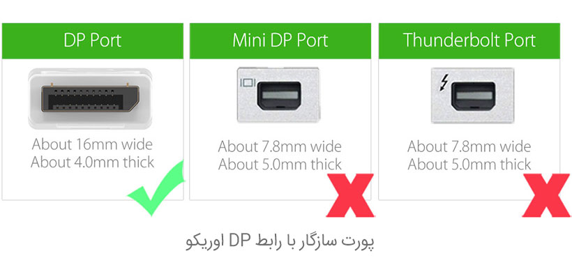 مبدل اوریکو DisplayPort به HDMI / DVI / VGA