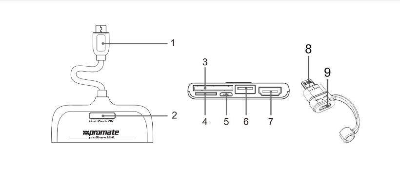 مبدل چندکاره پرومیت proShare.MHL