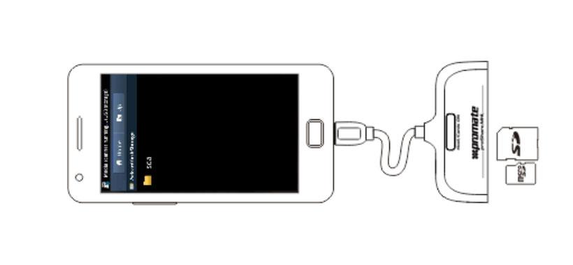 مبدل چندکاره پرومیت proShare.MHL اتصال کارتخوان