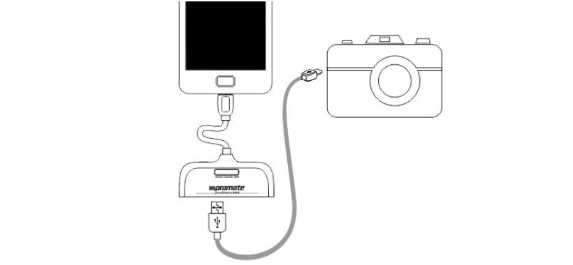 مبدل چندکاره پرومیت proShare.MHL اتصال دوربین