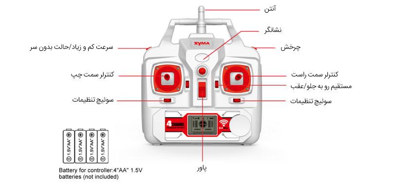 ریموت کنترلر سایما X8HW