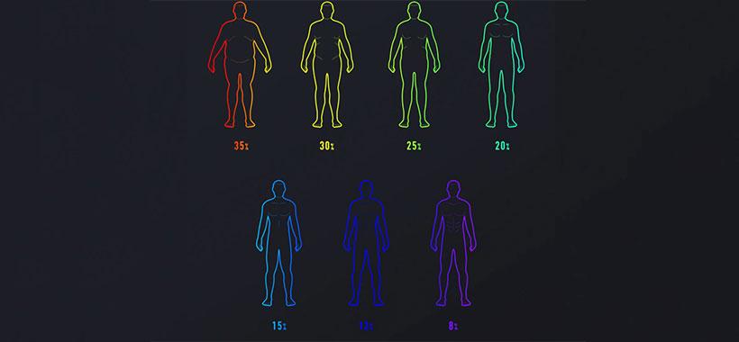 ترازو شیائومی Mi Body Composition Scale 2