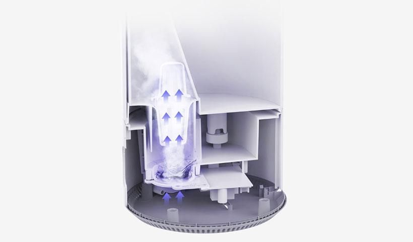 مکانیسم پاشش ریز غبار  دستگاه مرطوب کننده Mijia 4L