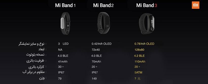 تفاوت Mi Band 3 با نسخه های قبل