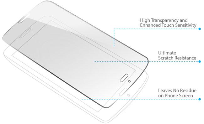 محافظ صفحه شیشه ای نزتک Naztech Tempered Glass Screen