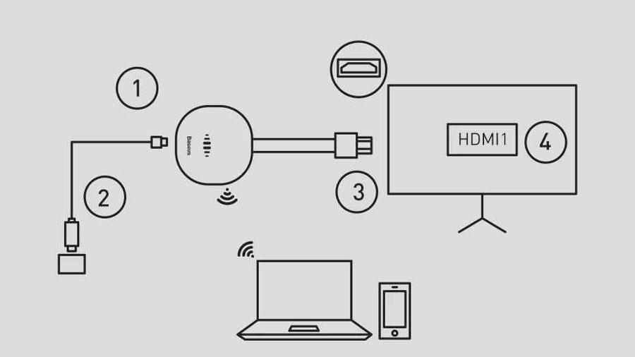 راه اندازی دانگل تایپ سی به HDMI بیسوس