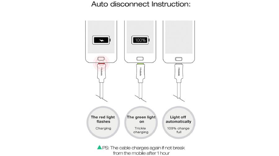 دستورالعمل نشانگر ال ای دی برای مکانیزم قطع هوشمند کابل شارژ سریع و هوشمند میکرو یو اس بی 1 متری مک دودو MCDODO Auto Power Off MicroUSB 1m CA-289