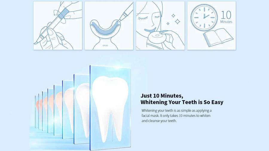 سفید کننده دندان شیائومی Xiaomi Dr.Bei W7 Ultrasonic Teeth Whitener White با قدرت سفیدکنندگی در 10 دقیقه