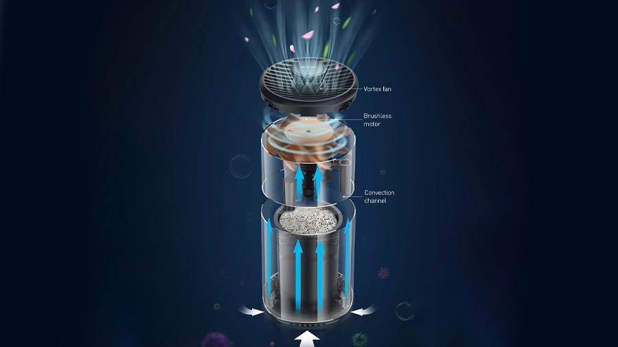 تصفیه کننده و خوشبو کننده هوای خودرو بیسوس Baseus Breez Fan Air  دارای فن جداگانه