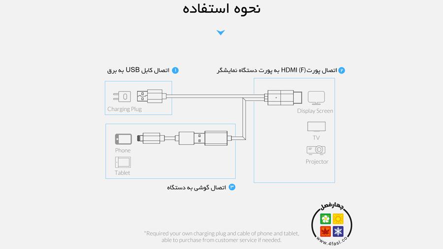 دستورالعمل استفاده از مبدل یو اس بی به HDMI اوریکو Orico USB to HDMI Adapter PE-P1