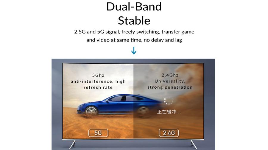 دانگل وایرلس انتقال تصویر به HDMI اوریکو Orico PE-PW1 دارای وایرلس دوکاناله