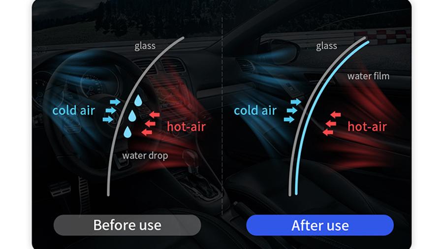 اسپری ضد مه برای شیشه خودرو بیسوس Baseus Anti-Fog Agent for Glass مانع از ایجاد بخار بر روی شیشه