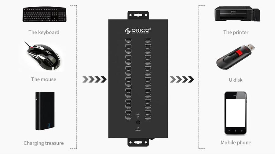 هاب صنعتی 30 پورت یو اس بی 2.0 اوریکو Orico IH30P 30Port USB 2.0 Hub سازگار با اکثر دستگاه های یو اس بی