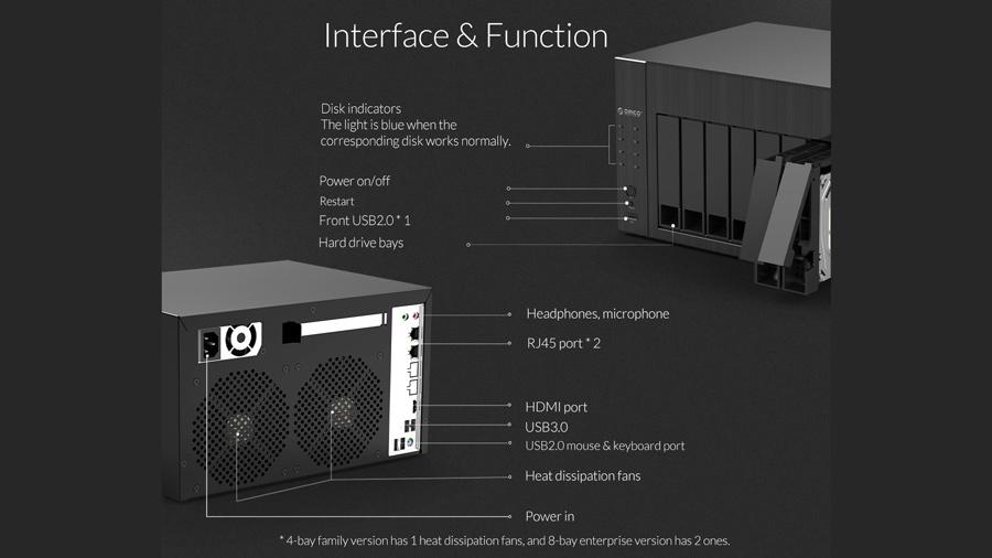 طراحی ذخیره ساز تحت شبکه 4Bay با 4گیگ رم اوریکو Orico OS400