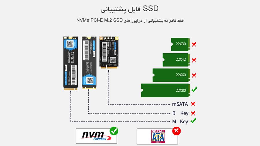 قاب اس اس دی تاندربولت 3 اوریکو Orico SCM2T3-G40 NVMe M.2 سازگار با محصولات ان وی ام ای ام2 اس اس دی