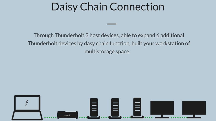 داک چندکاره تاندربولت 3 اوریکو Orico TB3-S1 Thunderbolt 3 Docking Station قابلیت بهرمندی از دستگاه های مختلف تاندربولت در لپتاپ