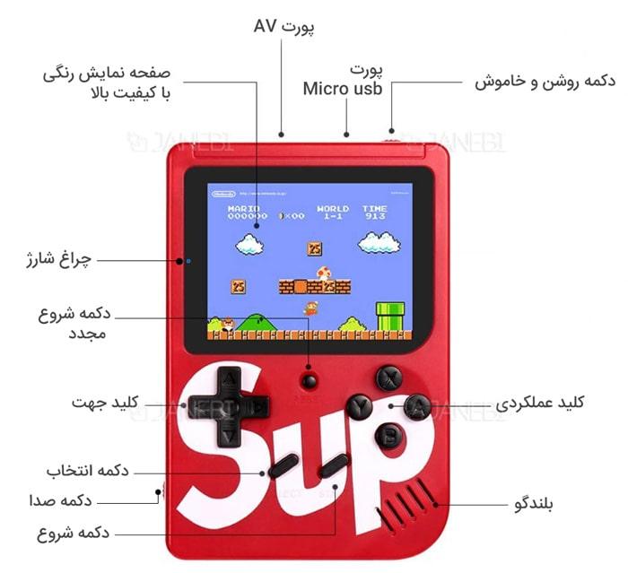 Sup Game Box Plus 400