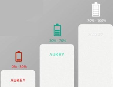 پاور بانک Aukey PB-N28 12000mAh