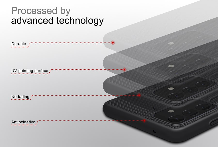 خرید قاب Samsung Galaxy A72 5G