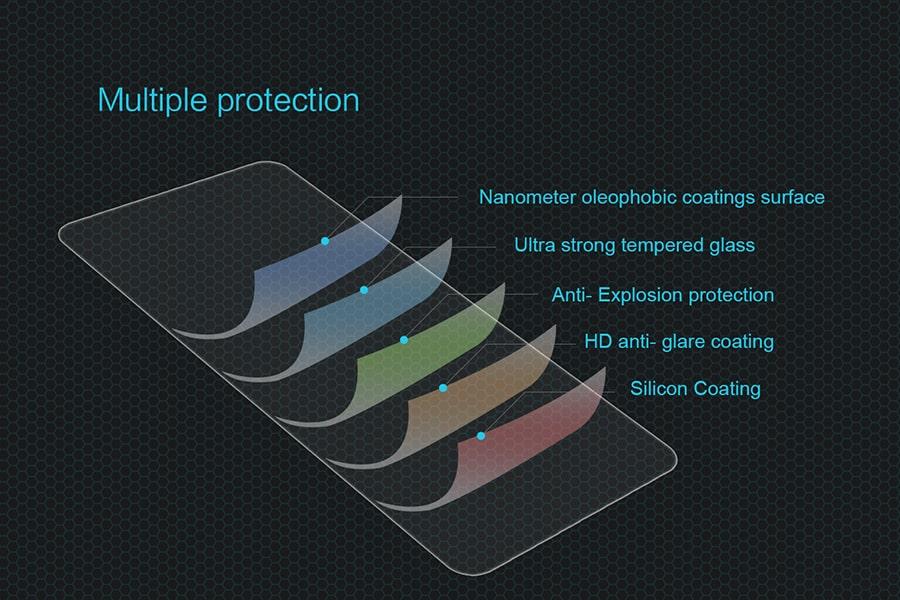 گلس گوشی شیائومی ردمی Xiaomi Redmi K40/K40 Pro/K40 Pro Plus